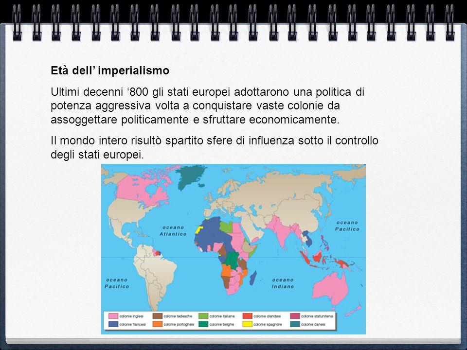 Età dell' imperialismo