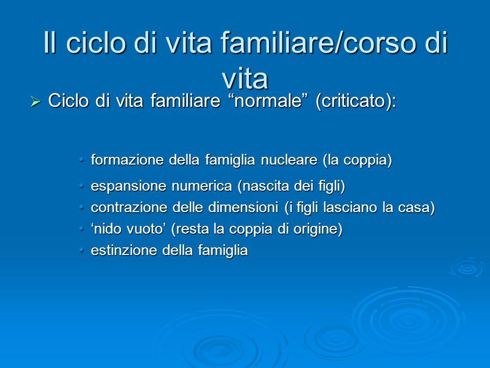 Il ciclo di vita familiare/corso di vita