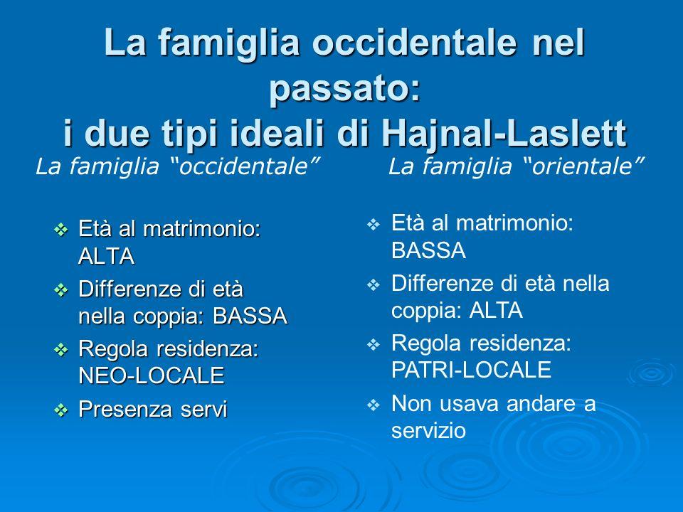 La famiglia occidentale nel passato: i due tipi ideali di Hajnal-Laslett