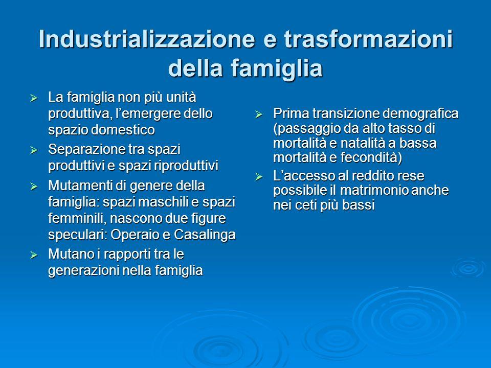 Industrializzazione e trasformazioni della famiglia