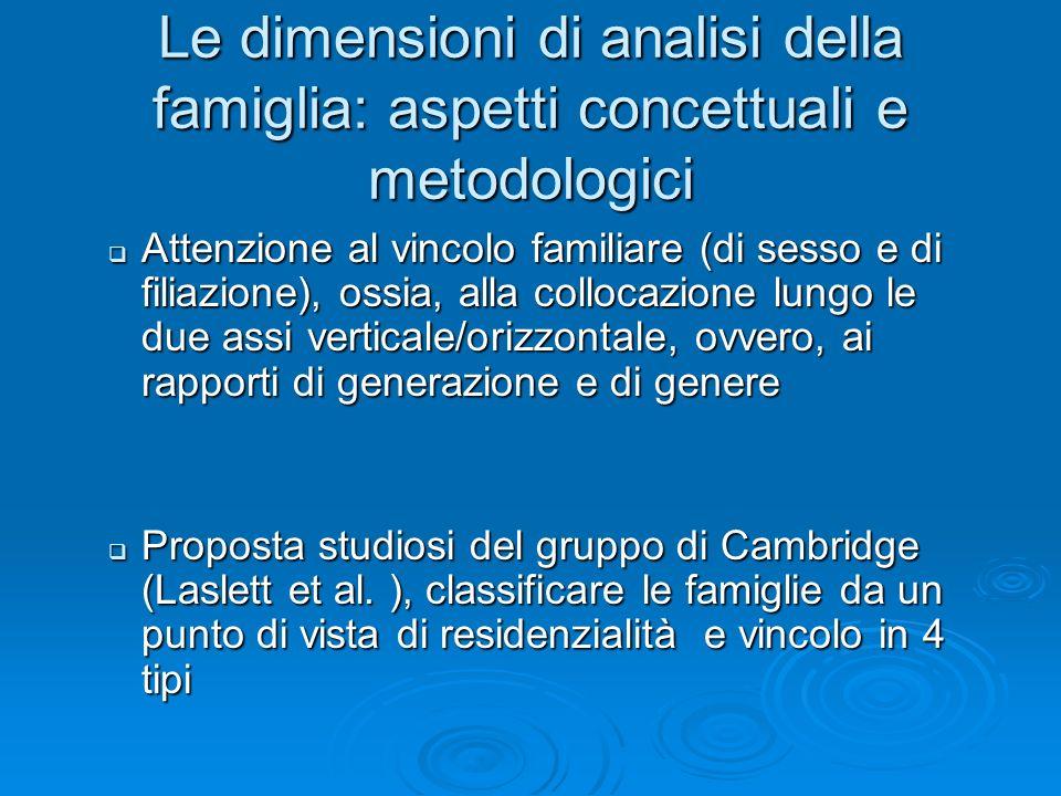 Le dimensioni di analisi della famiglia: aspetti concettuali e metodologici