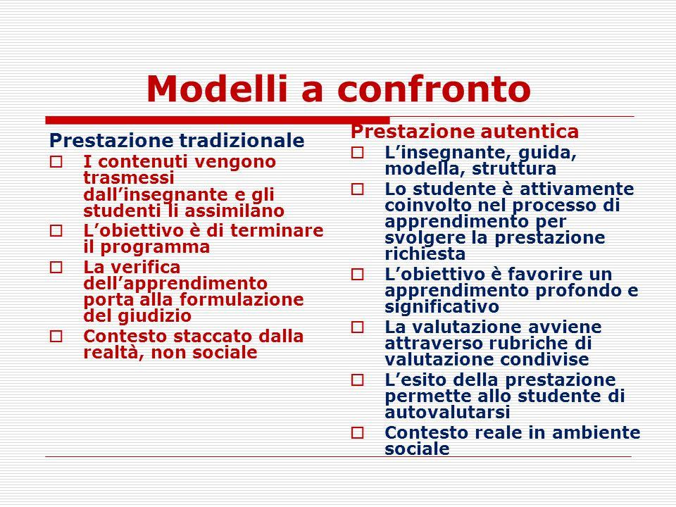 Modelli a confronto Prestazione autentica Prestazione tradizionale
