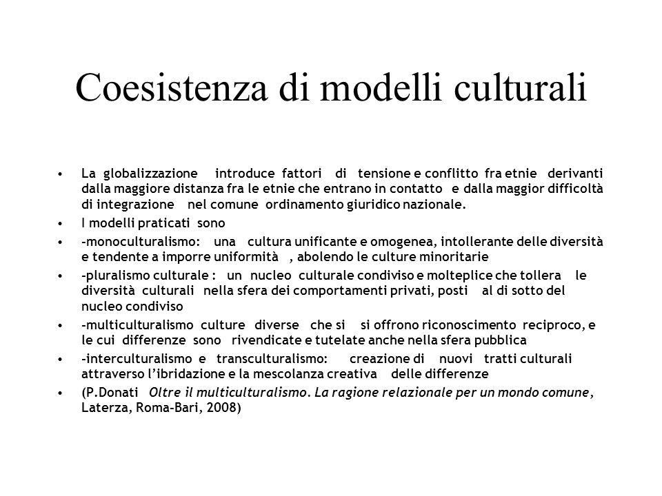 Coesistenza di modelli culturali