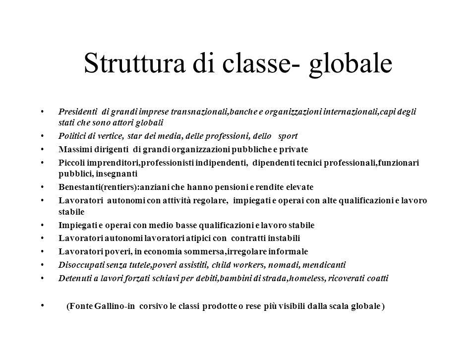 Struttura di classe- globale