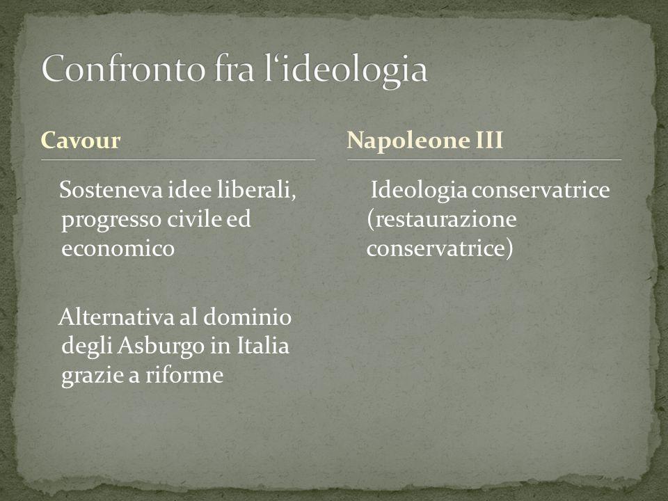 Confronto fra l'ideologia