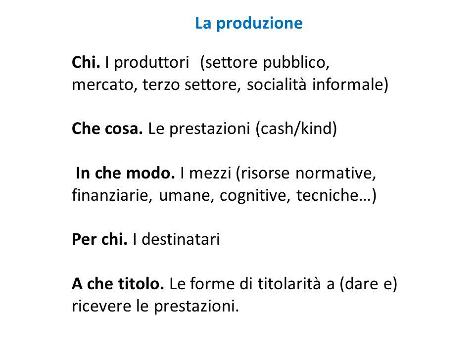 La produzione