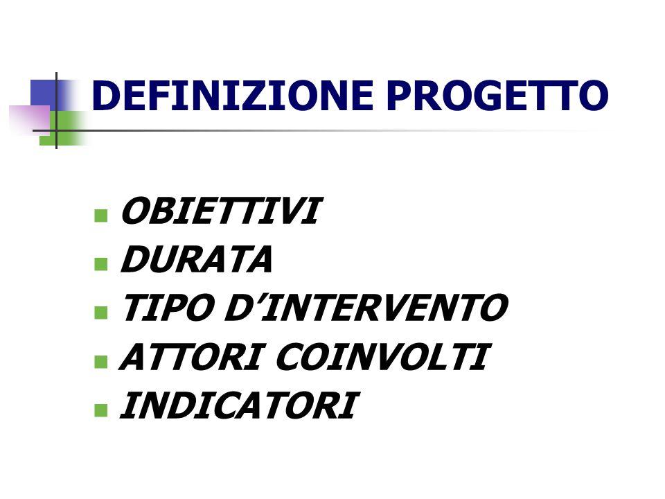 DEFINIZIONE PROGETTO OBIETTIVI DURATA TIPO D'INTERVENTO