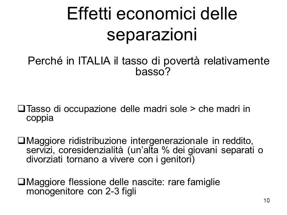 Effetti economici delle separazioni