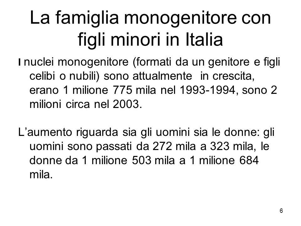 La famiglia monogenitore con figli minori in Italia