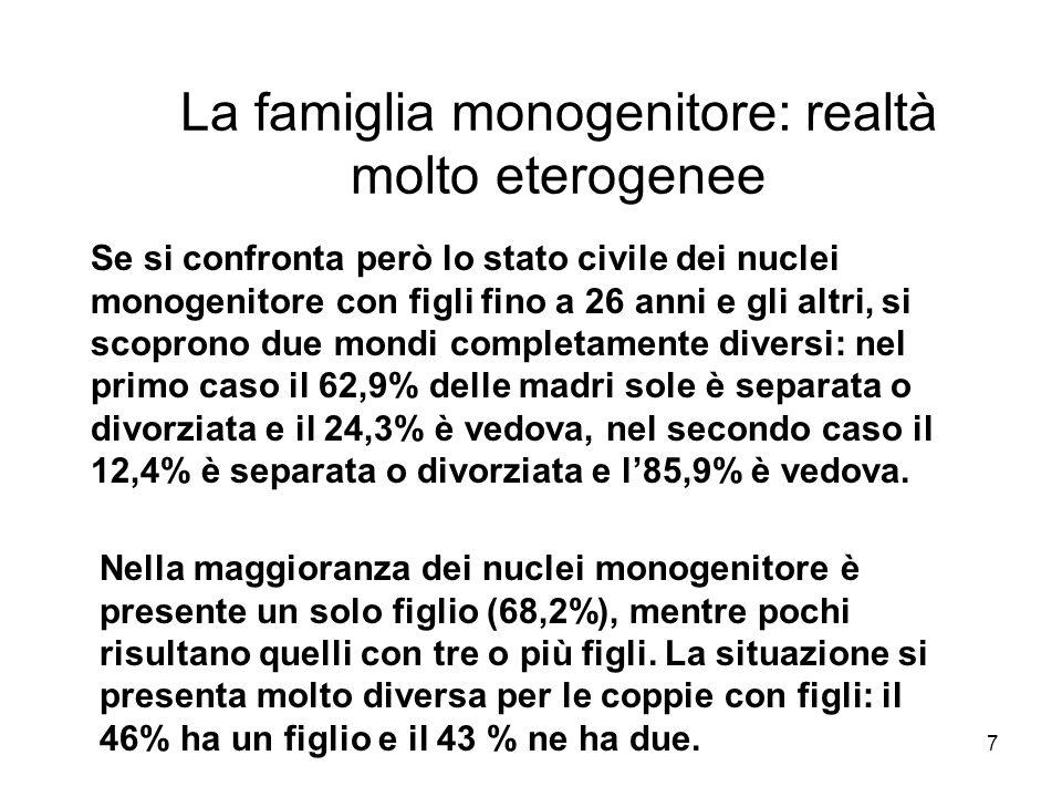 La famiglia monogenitore: realtà molto eterogenee