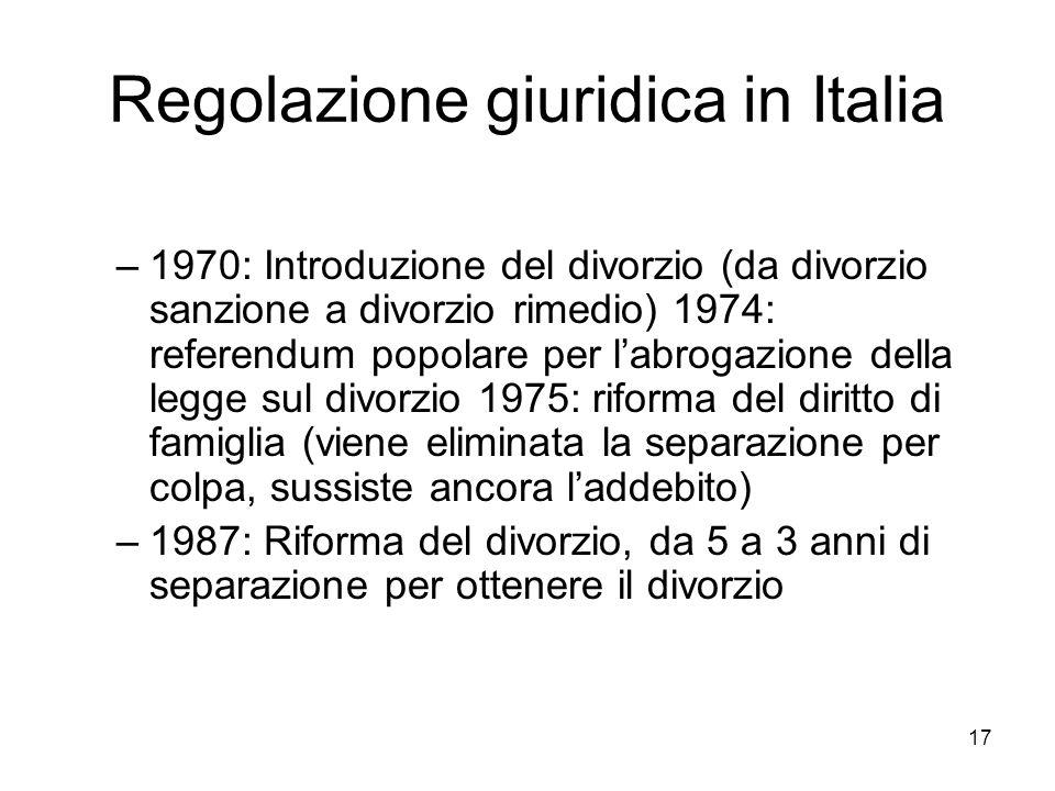 Regolazione giuridica in Italia