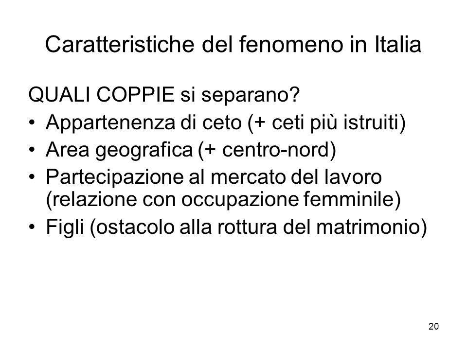 Caratteristiche del fenomeno in Italia