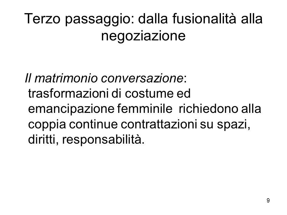Terzo passaggio: dalla fusionalità alla negoziazione
