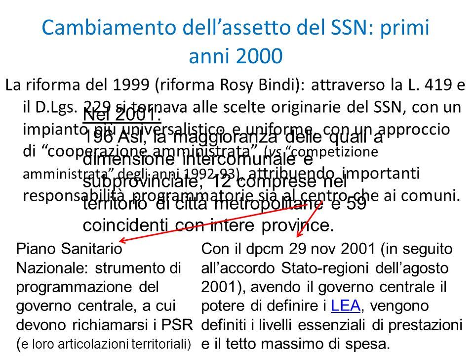 Cambiamento dell'assetto del SSN: primi anni 2000