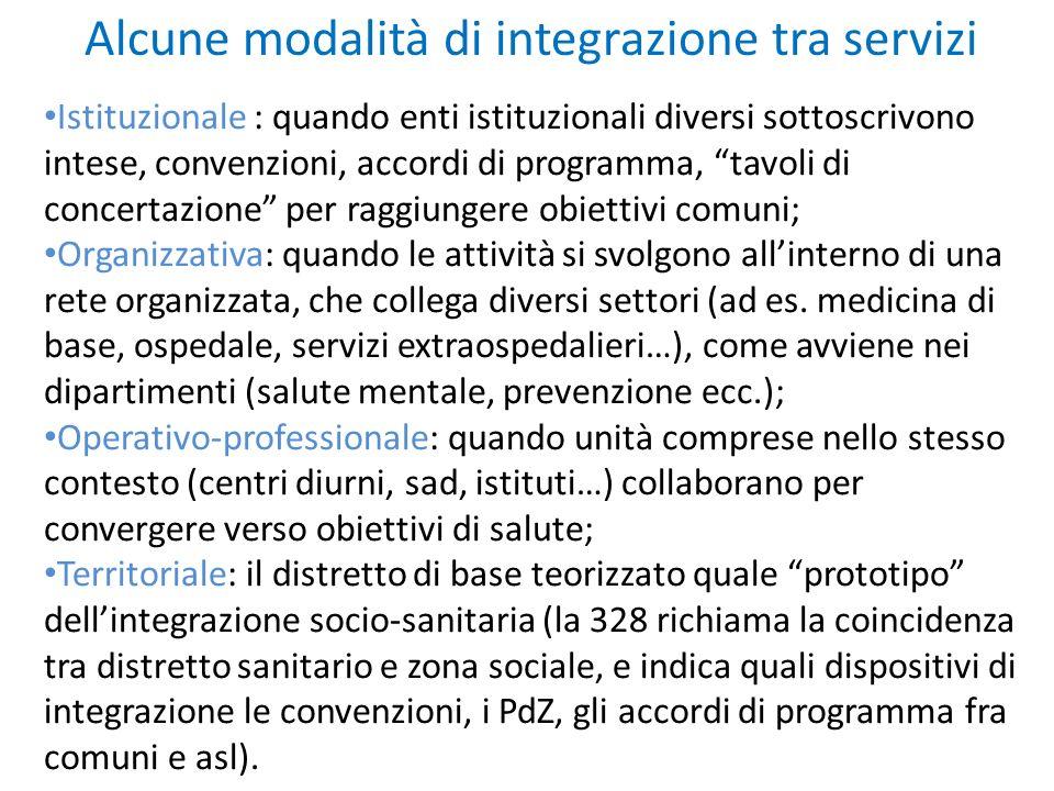 Alcune modalità di integrazione tra servizi