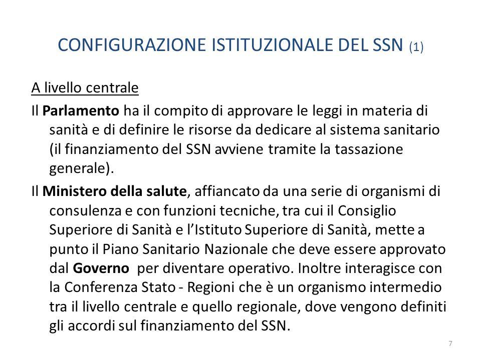 CONFIGURAZIONE ISTITUZIONALE DEL SSN (1)