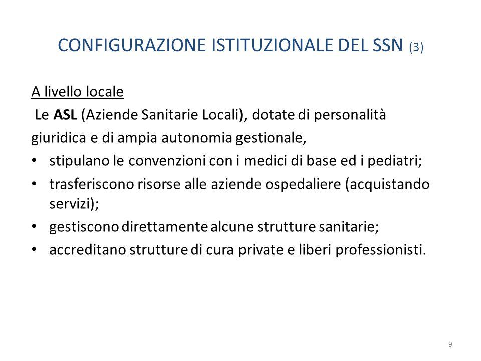CONFIGURAZIONE ISTITUZIONALE DEL SSN (3)