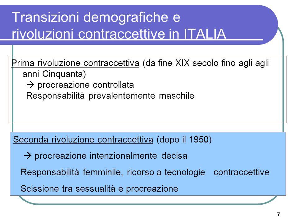 Transizioni demografiche e rivoluzioni contraccettive in ITALIA
