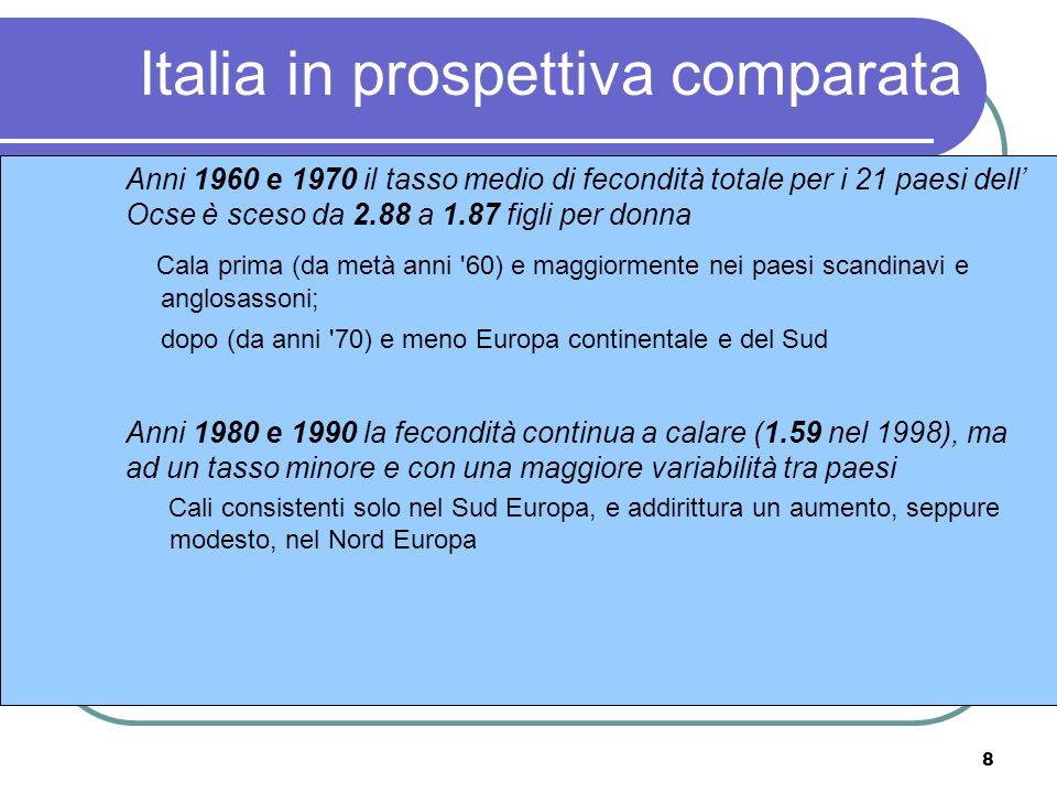 Italia in prospettiva comparata