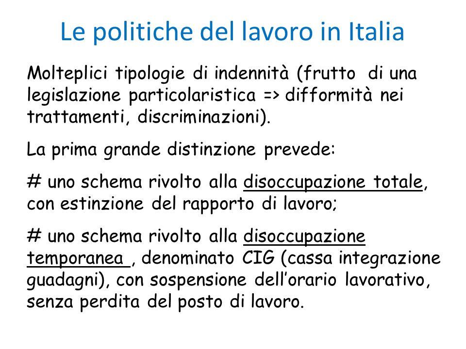 Le politiche del lavoro in Italia