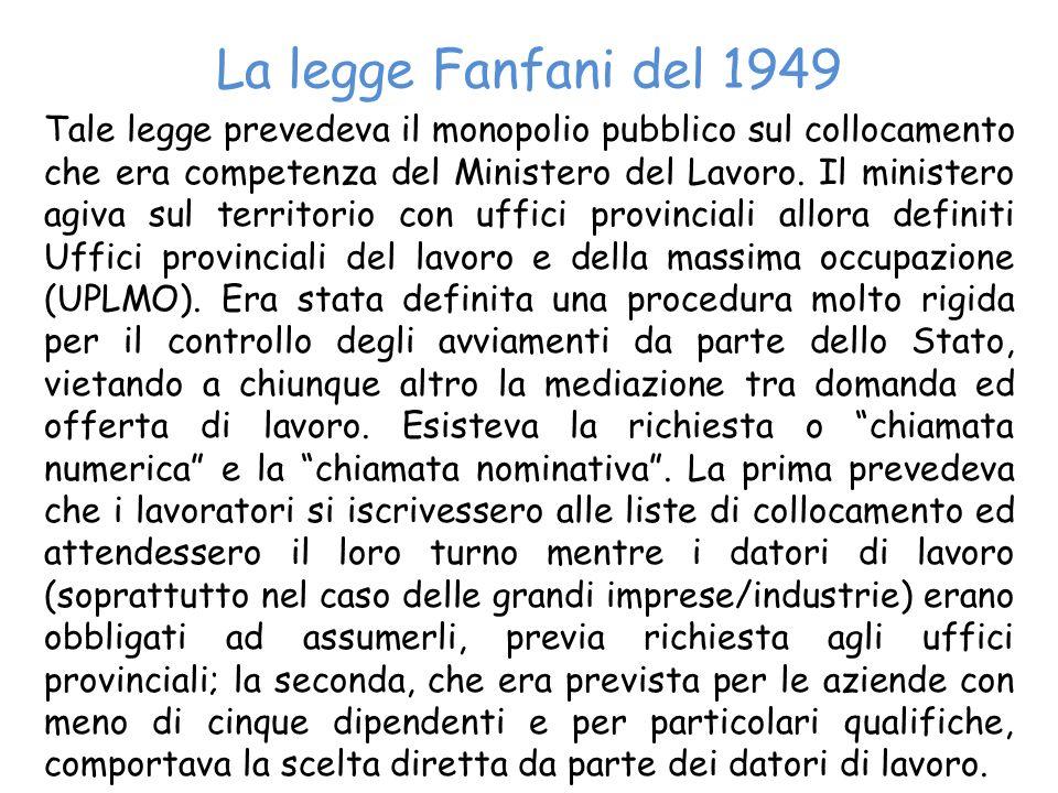 La legge Fanfani del 1949