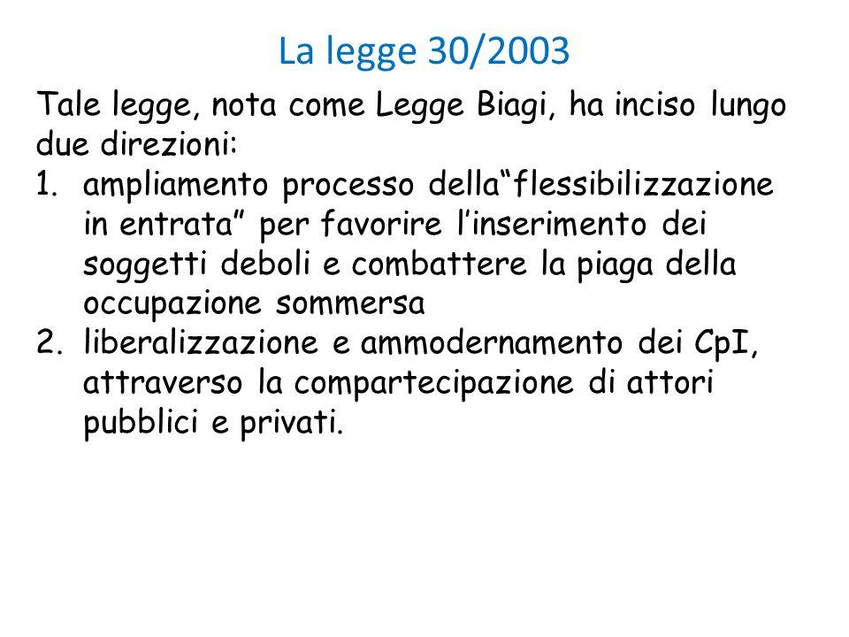 La legge 30/2003 Tale legge, nota come Legge Biagi, ha inciso lungo due direzioni:
