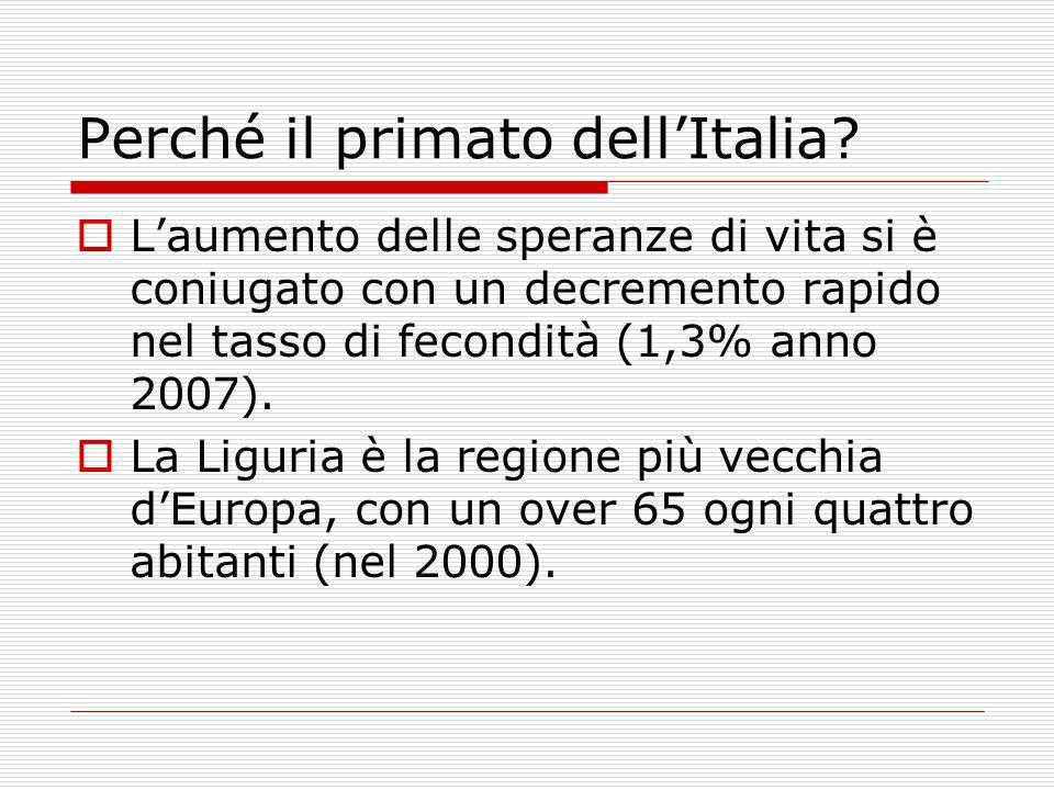 Perché il primato dell'Italia