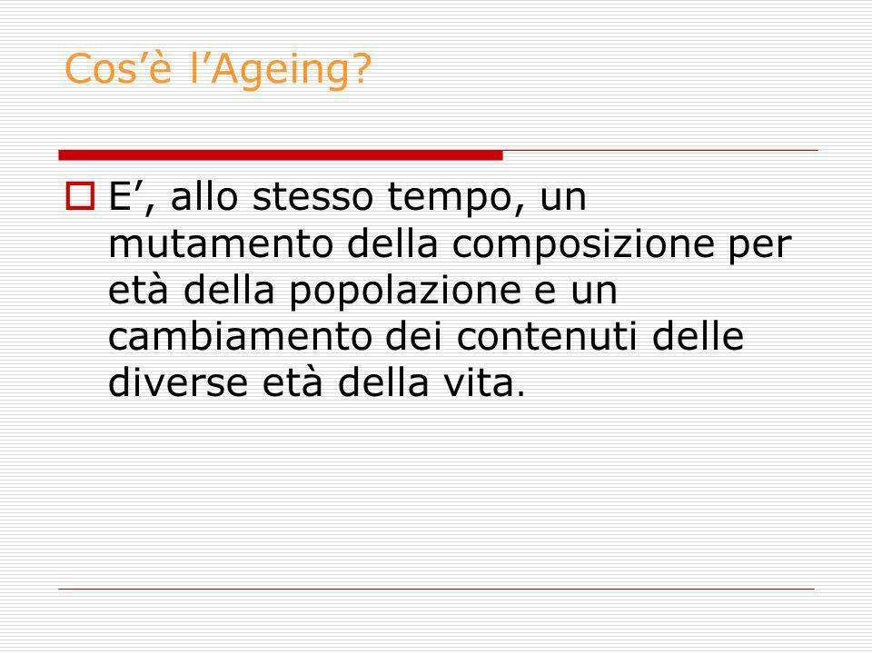 Cos'è l'Ageing