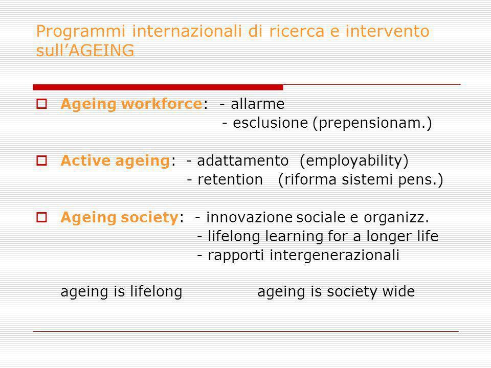 Programmi internazionali di ricerca e intervento sull'AGEING