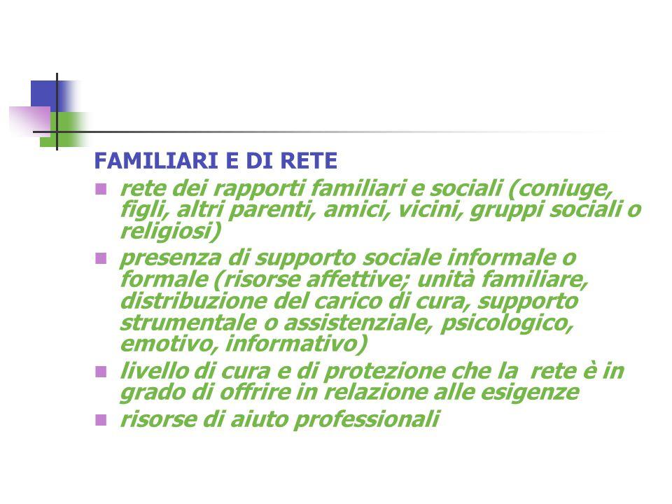 FAMILIARI E DI RETE rete dei rapporti familiari e sociali (coniuge, figli, altri parenti, amici, vicini, gruppi sociali o religiosi)