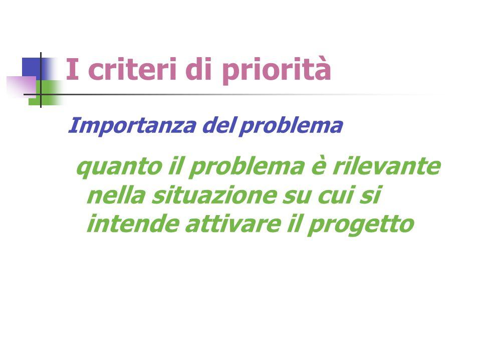 I criteri di priorità Importanza del problema.