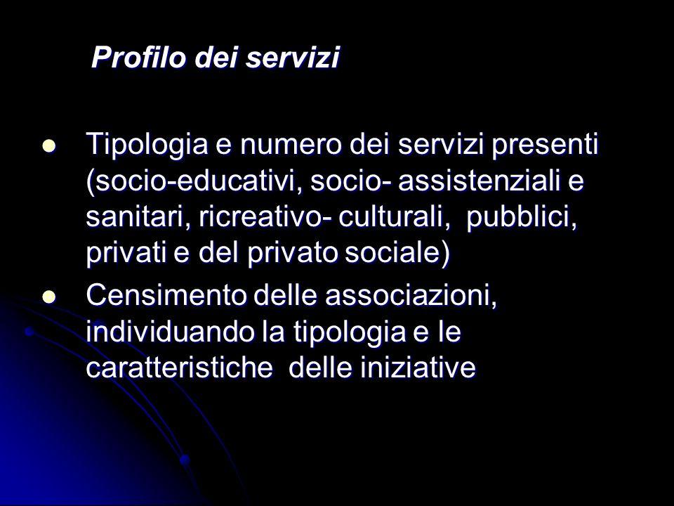 Profilo dei servizi