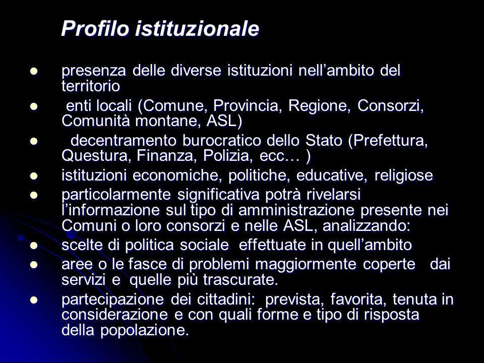 Profilo istituzionale