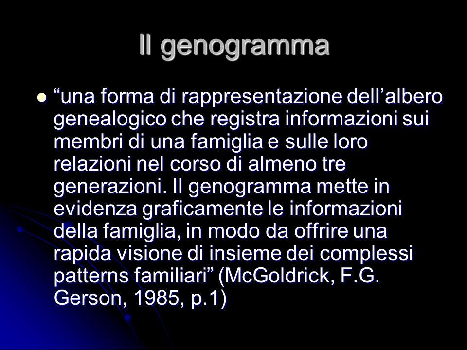 Il genogramma