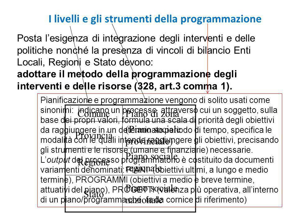 I livelli e gli strumenti della programmazione
