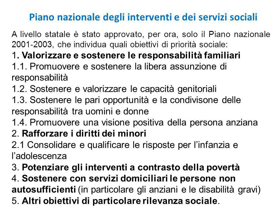 Piano nazionale degli interventi e dei servizi sociali
