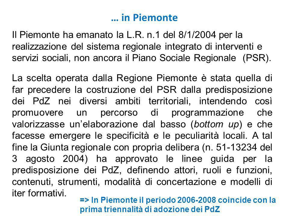 … in Piemonte