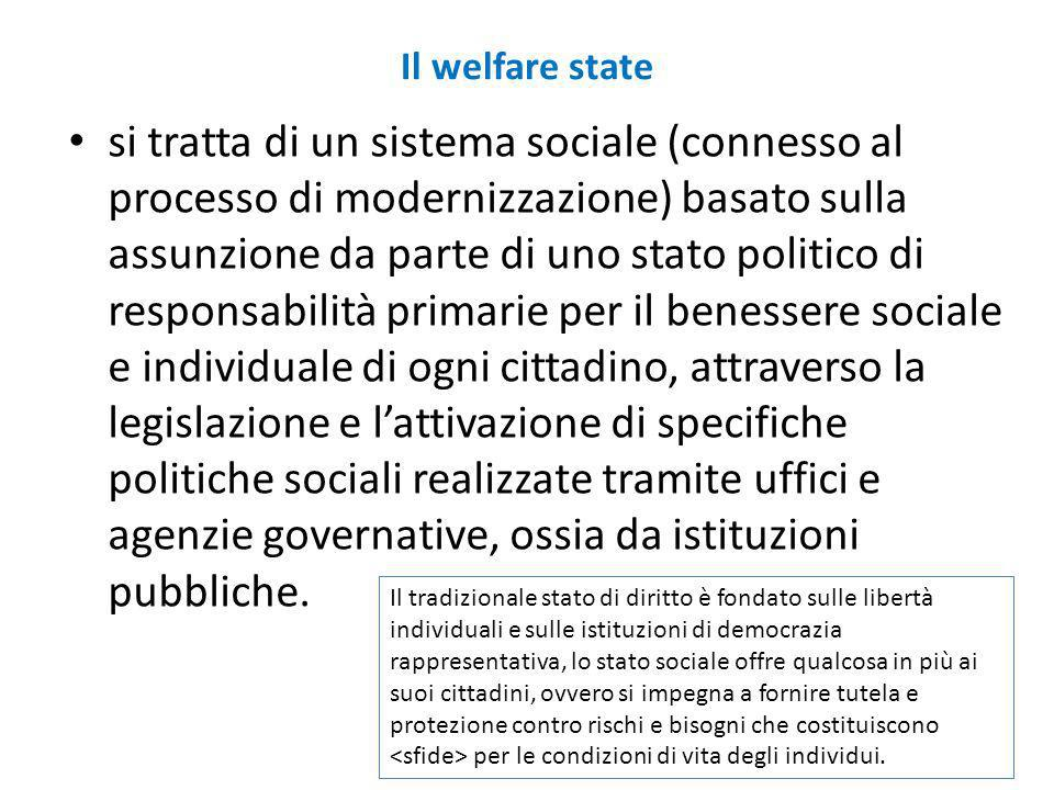 Il welfare state