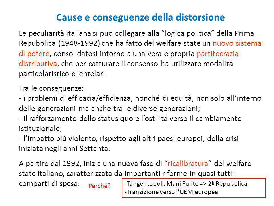 Cause e conseguenze della distorsione