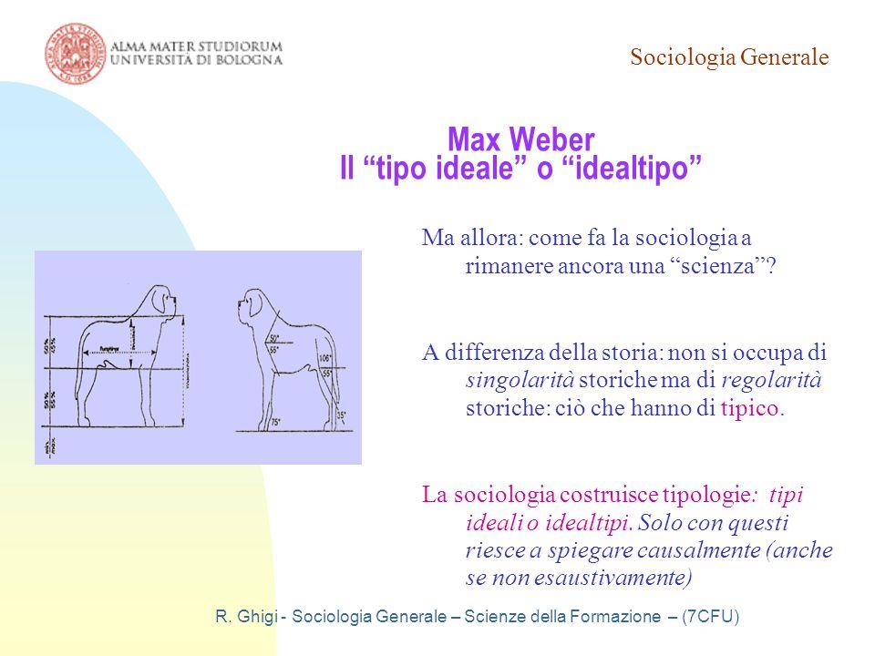 Max Weber Il tipo ideale o idealtipo