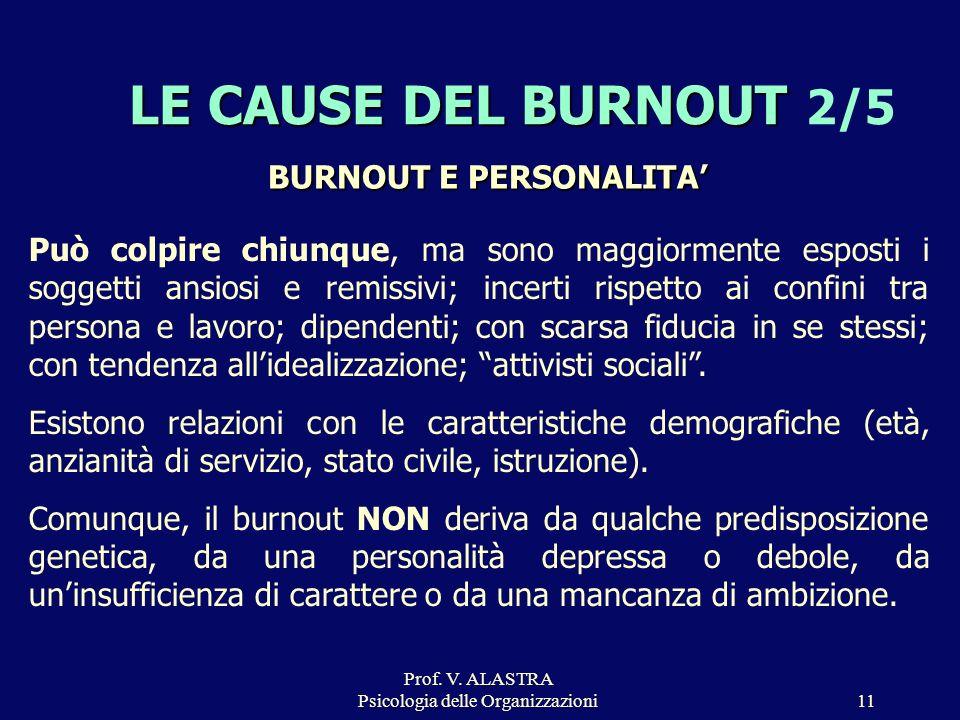 BURNOUT E PERSONALITA'