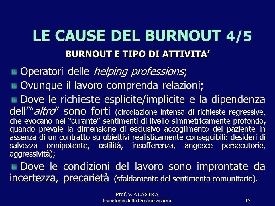 BURNOUT E TIPO DI ATTIVITA'