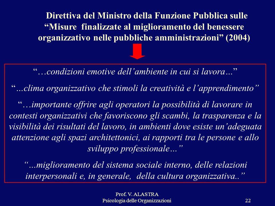 Direttiva del Ministro della Funzione Pubblica sulle Misure finalizzate al miglioramento del benessere organizzativo nelle pubbliche amministrazioni (2004)