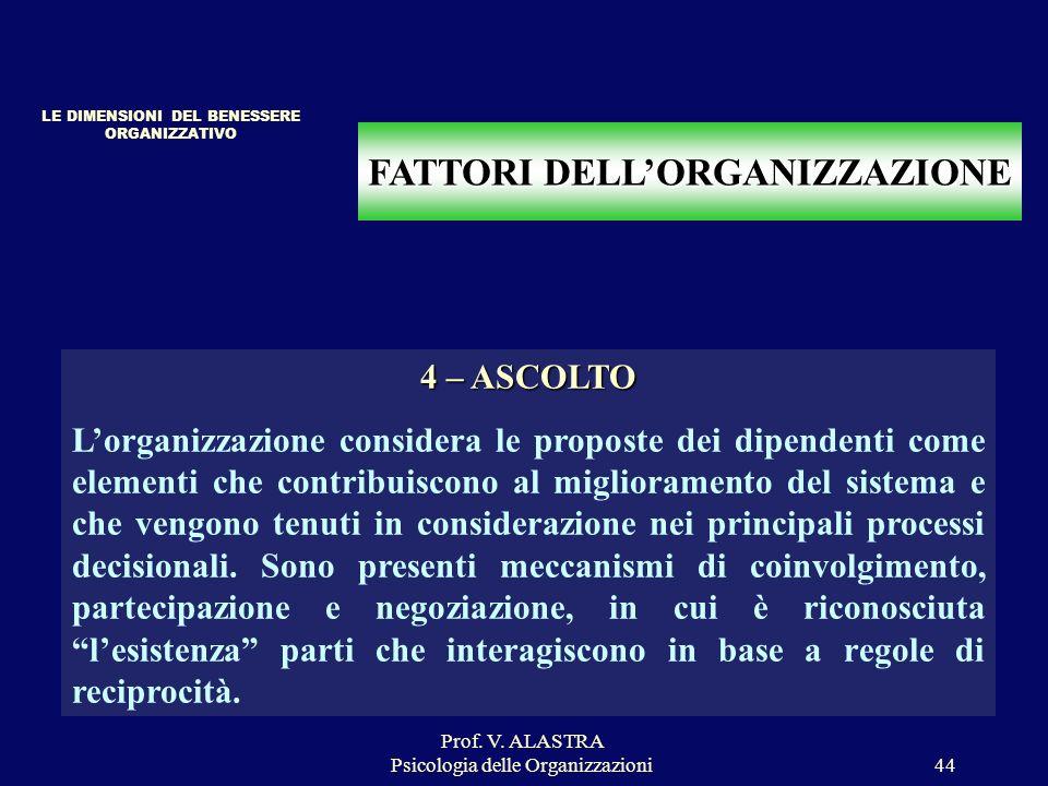 LE DIMENSIONI DEL BENESSERE ORGANIZZATIVO FATTORI DELL'ORGANIZZAZIONE