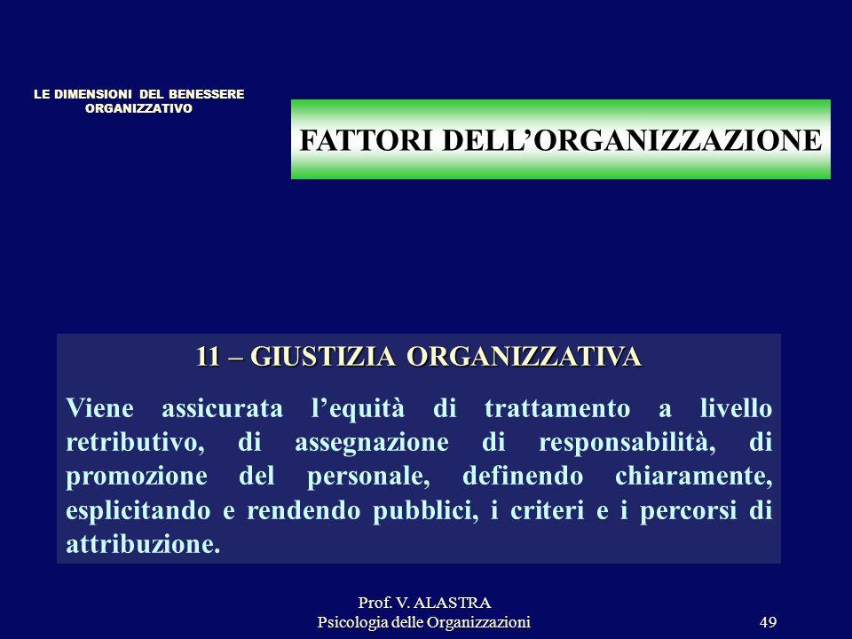 FATTORI DELL'ORGANIZZAZIONE