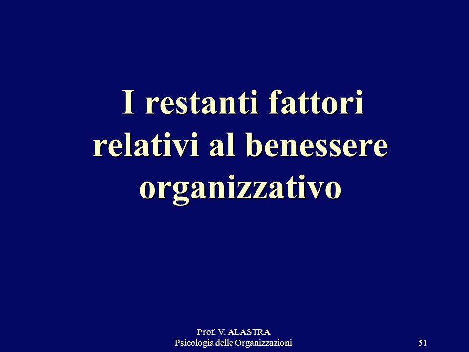 I restanti fattori relativi al benessere organizzativo