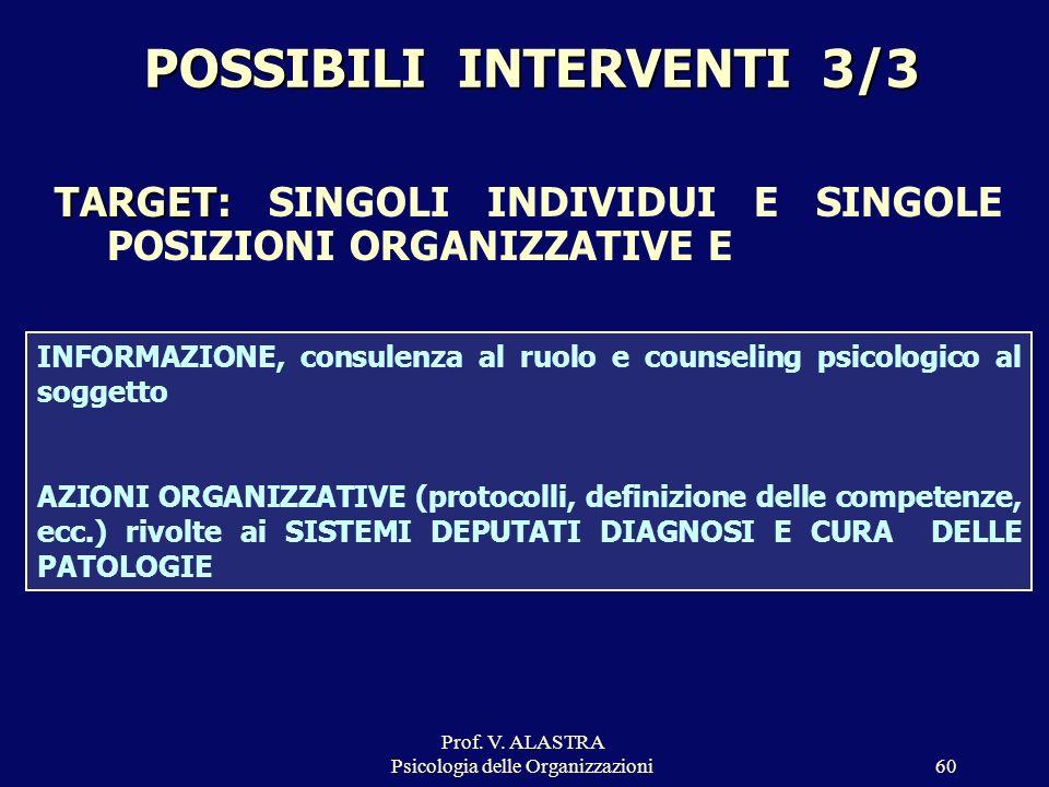 POSSIBILI INTERVENTI 3/3