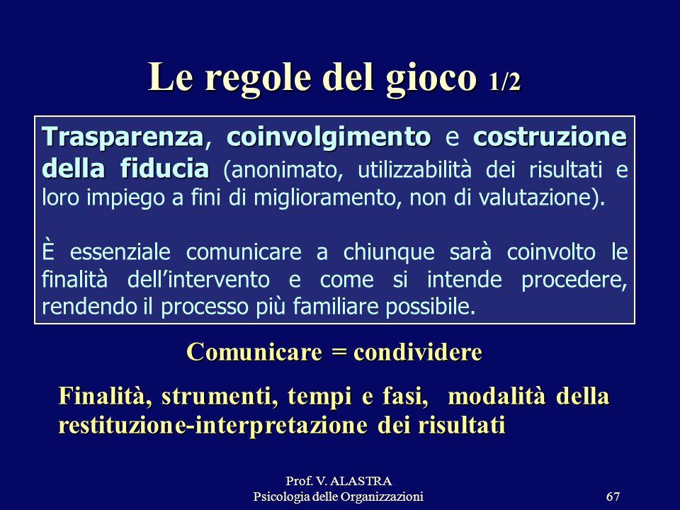 Comunicare = condividere