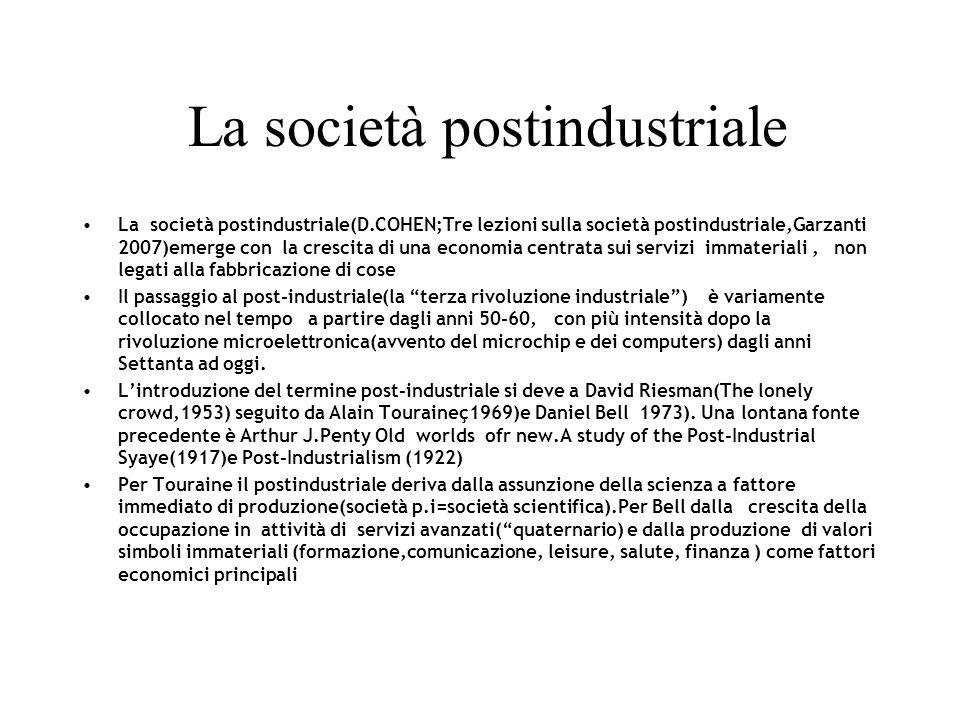 La società postindustriale