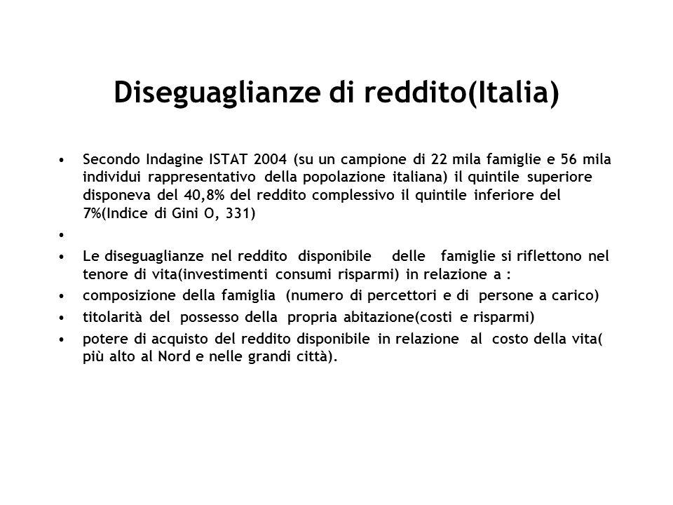 Diseguaglianze di reddito(Italia)